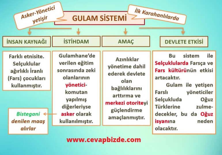 gulam sistemi nedir
