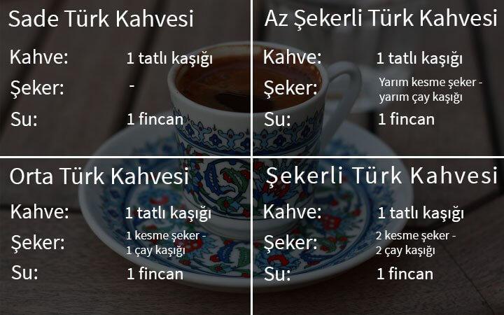 türk kahvesi ölçüleri