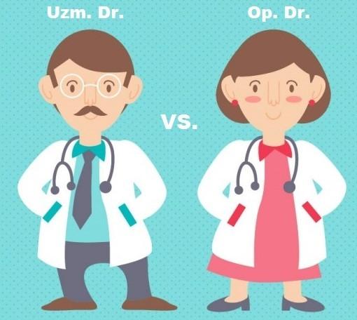 doktor kademe ünvan sıralaması
